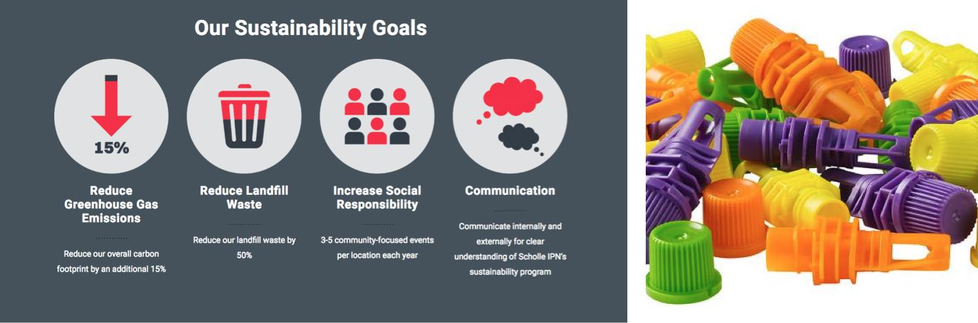 Scholle IPN sustainability goals